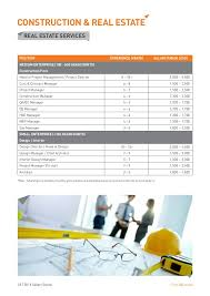 Interior Design Salary Guide Vietnam Salary Guide 2016 First Alliances