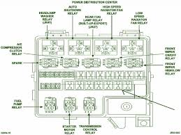 2003 pt cruiser wiring diagram on 2003 download wirning diagrams