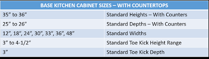 standard base cabinet sizes kitchen cabinet sizes and specifications guide home remodeling