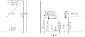 Shower Door Handle Height Pantry Door Knob Height Kitchen Appliances And Pantry