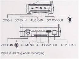 dvr nvr digital network video recorders communica online
