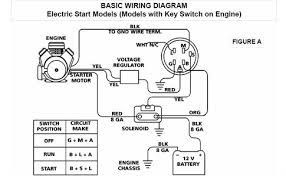 solved need wiring schematic for coleman 3500a818 fixya