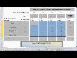 Decision Matrix Excel Template How To Use The Weighted Decision Matrix Tool Or Template