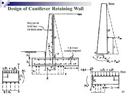 Cantilever Retaining Wall Dimensions Image Gallery HCPR - Design retaining wall