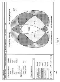 patent us7941336 segregation of duties analysis apparatus and