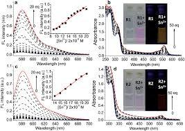 100 lubaell serum patent us20130236480 transglutaminase 2