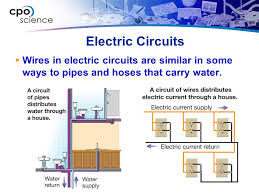 unit 14 electricity part one electric circuits ppt download