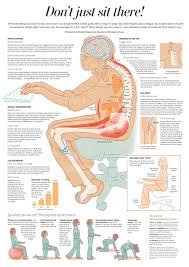 Sitting And Standing Desk by Standing News Washington Post Health Hazards Of Sitting Stand