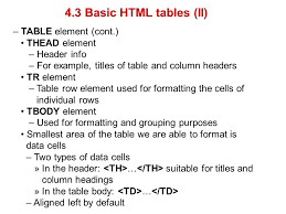 Html Table Formatting Chapter 4 U2013 Intermediate Html 4 Outline 4 1 Unordered Lists 4 2
