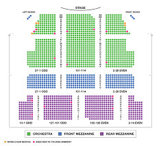 National Theatre Floor Plan by Majestic Theatre Broadway Seating Charts