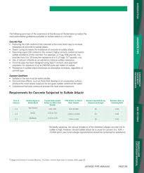 surface minimum bureau lafarge concrete pipe and precast drainage structures e manual page 61