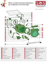 Rowenta Pieces Detachees by