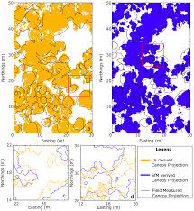 forests free full text assessment of forest structure using