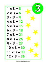 times tables jumeirah primary areas of learning