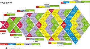 Oxidation Numbers On Periodic Table Periodic Table Of The Chemical Elements Extended To 168 Elements