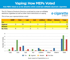 what do different colours mean brexit what does it mean for vapers ashtray blog