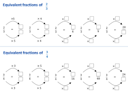 equivalent fractions worksheets by kirbybill teaching resources