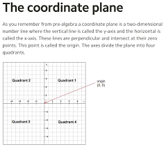 tips for writing a reflection paper dy dan less helpful a gridded plane is the formal sibling of the gridless plane the gridded plane allows for more power and precision but a student s earliest experience