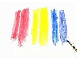 professional grade oil paints vs student grade oil paints