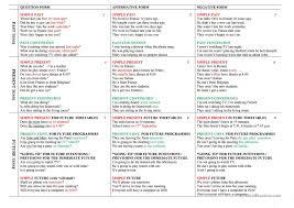 176 free esl verbs action verbs worksheets