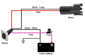 electric motor switch wiring diagram u2013 the wiring diagram