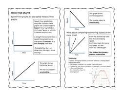 motion graphs 5th grade force and motion unit by dawn downs tpt