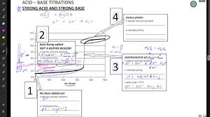 acid base titration worksheet youtube