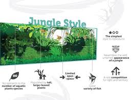 Best Substrate For Aquascaping 42 Best Jungle Aquascaping Style Tag Images On Pinterest
