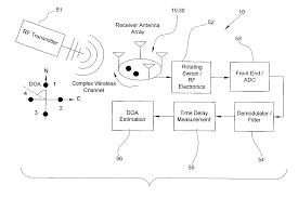 patent us20140232572 circular antenna array for vehicular