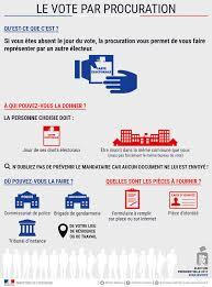 bureau de vote caen horaires tout savoir sur les élections fr