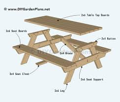 Plans For A Wooden Bench by Diy Building Plans For A Picnic Table
