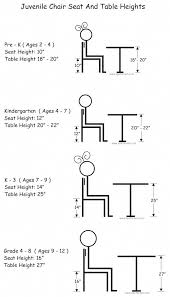 Standard Height Of A Kitchen Table  Best Ideas About Bar - Height of kitchen table