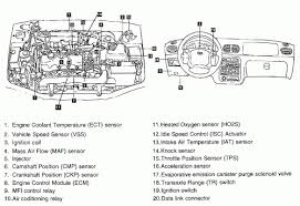 2001 hyundai elantra engine repair guides component locations component locations with