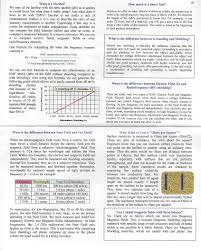 electromagnetic field shielding fabrics