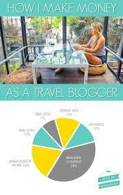 2382 best travel tips images on pinterest travel travel hacks