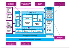 5 healthcare applications of hadoop and big data