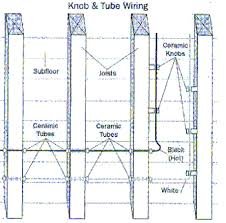 wiring diagram how to replace knob and tube wiring diagram when