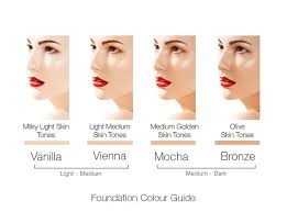 best foundation for skin starter kit best for sensitive skin bb skin clone bb