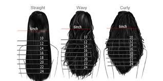 buy hair extensions what you should before you buy hair extension