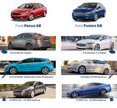 difference between ford focus models ford focus vs ford fusion which ford to buy in mobile al