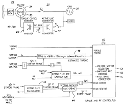 component motor start circuit wound rotor induction serial