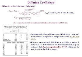 Diffusion Coefficient Table Mass Transfer And Diffusion Mass Transfer Is The Net Movement Of A