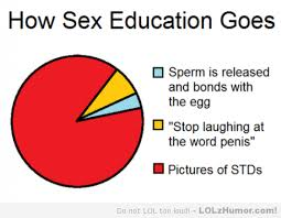 Sex Ed Meme - sex education in schools lolz humor