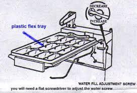 ice fill adjustment appliance aid