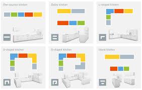 U Shaped Kitchen Design Layout Kitchen Design Layout Ideas Brucall Com