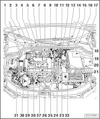 audi a3 engine bay diagram audi wiring diagrams instruction