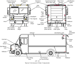 peterbilt 379 family hvac wiring diagrams with u0026 without pcc