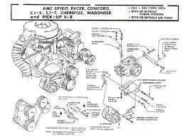 1978 jeep cj7 wiring diagram 0900c1528004b19bgif wiring diagram