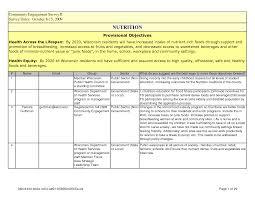 sle business plan recreation center strategic planning wikipedia department business plan template