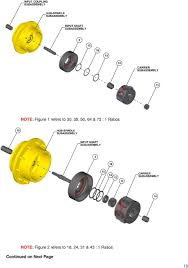 torque hub planetary final drive w3b w3c series service manual pdf